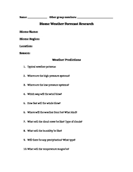 Weather Forecast Research