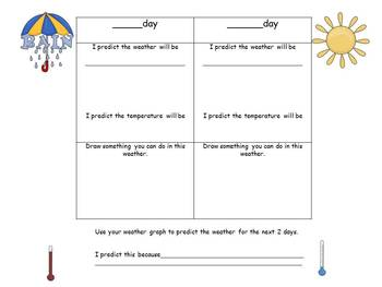 Weather Forecast Template f... by First Grade Circle   Teachers ...
