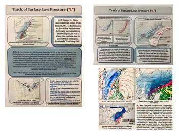 Weather: Forecasting-Low Pressure and Understanding Storms. NWS Commendation!