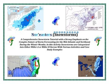 Weather:  SNOWSTORM FORECASTING - NO SCHOOL (How to Predic