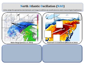 Weather: Forecasting-Snow-North Atlantic Oscillation (NAO) - Be a Professional!