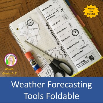 Weather Forecasting Tools Foldable