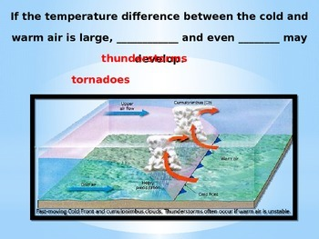 Weather Fronts Powerpoint