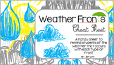 Weather Fronts Cheat Sheet