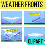 Weather Fronts Clipart