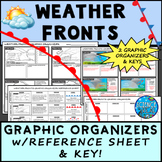 Weather Graphic Organizers with Reference Sheet and Key!