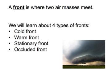 Weather Fronts SMART notebook presentation