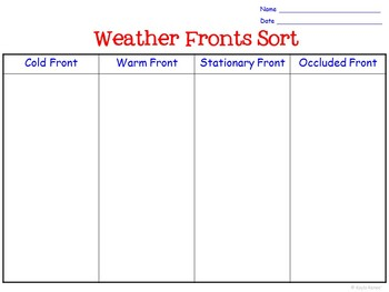 Weather Fronts Sort for Science Interactive Notebooks!