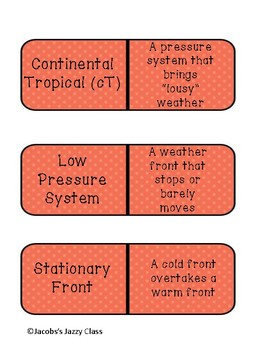 Weather Fronts and Air Masses Dominoes