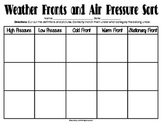 Weather Fronts and Air Pressure Sort