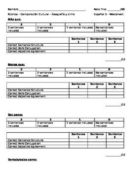 Weather & Geography Cultural Comparison Rubric
