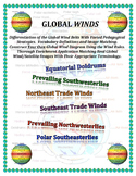 Weather: Global Winds and REAL WEATHER Forecasting (Dynamic and UNIQUE!!!)