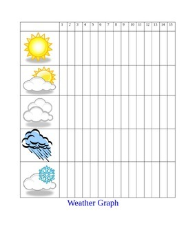 Weather Graph