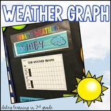 Weather Graph {FREEBIE}