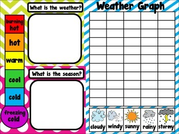 Weather Graph Chart Poster Morning Routine