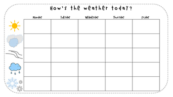 Weather Graph! -FREE!!!