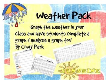 Weather Graph Pack