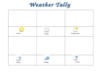 Weather Graph and Tally Chart