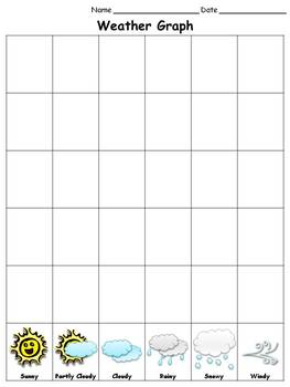 Weather Graph for Tracking Daily Weather - King Virtue