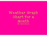Weather Graph for a Month