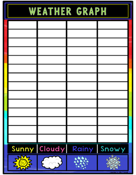 Weather Graph with Weather Pictures for Graph