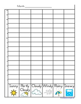 Weather Graph/Calendar Weather Graph
