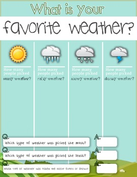 Weather Graphing