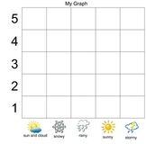 Weather Graphing Activity Sheets