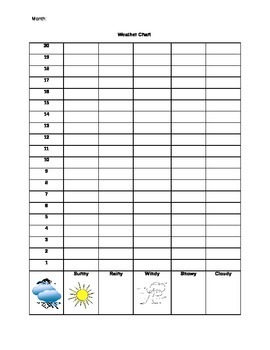 Weather Graphing Chart