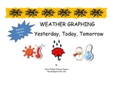 Weather Graphing Poster