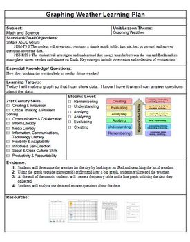 Weather Graphing Visual Helper Autism VAAP Math Science