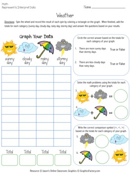weather graphing activity by jason 39 s online classroom tpt. Black Bedroom Furniture Sets. Home Design Ideas