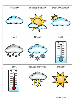 Daily weather activities and picture cards