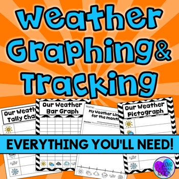 Weather Graphing and Tracking
