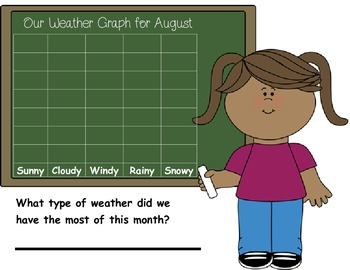 Weather Graphs