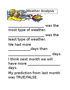 Weather Graphs Questions