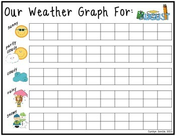 Weather Graphs - for your morning meetings