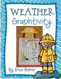 Weather Craftivity