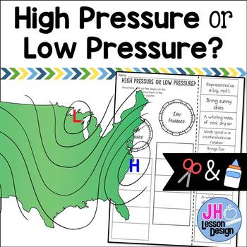 Weather: High Pressure or Low Pressure? Cut and Paste Sort