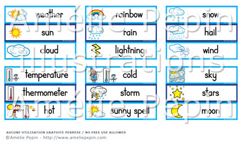 Weather - Illustrated Word Wall (18)