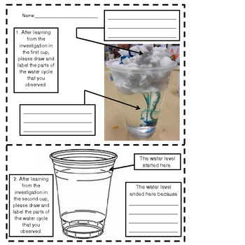 Weather In A Cup - Water Cycle