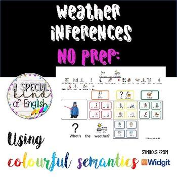 Weather Inferences using colourful semantics - NO PREP