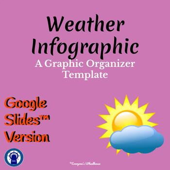 Weather Infographic Template Google Slides™ Version