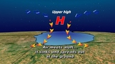 Weather Insider: Understanding what the weatherman shows on TV