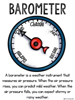 Weather Instrument Bundle