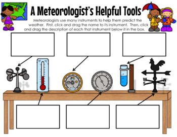 Weather Instrument Cut-N-Paste