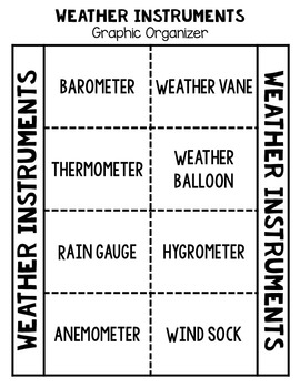 Weather Instrument Posters