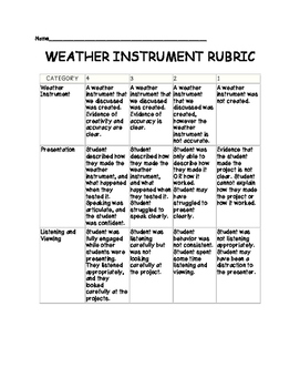 Weather Instrument Rubric