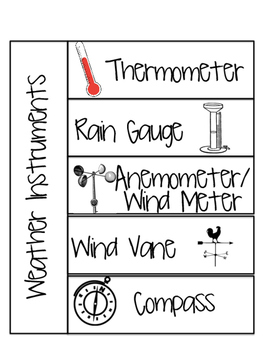 Weather Instruments - INB
