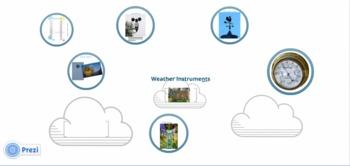 Weather Instruments Presentation